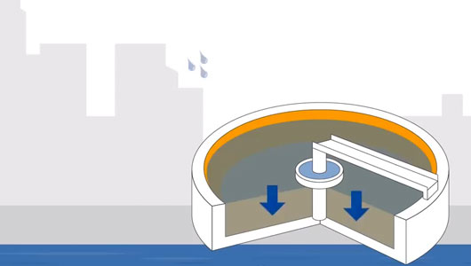 Durable Waterproofing Solutions for a sustainable Water Cycle by Master Builders Solutions