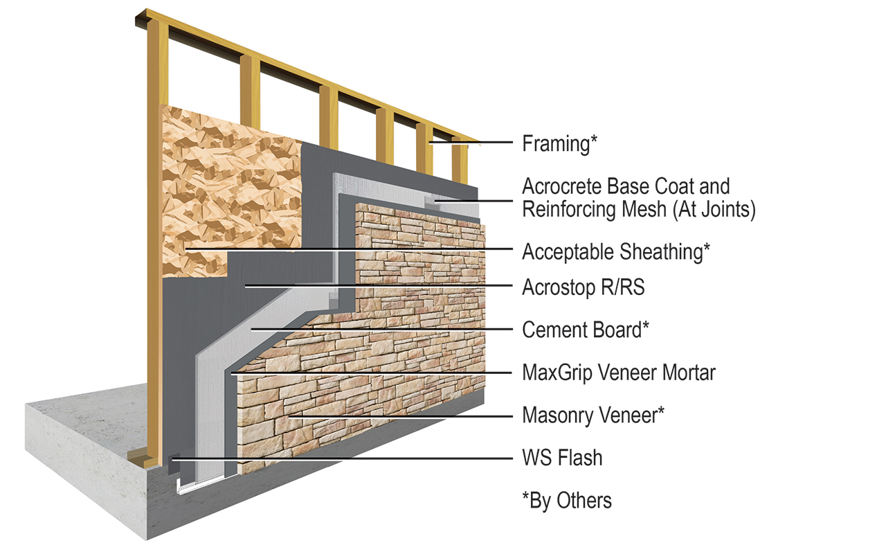Acrowall-CBS Cement Board Stucco System with MaxGrip Veneer Mortar