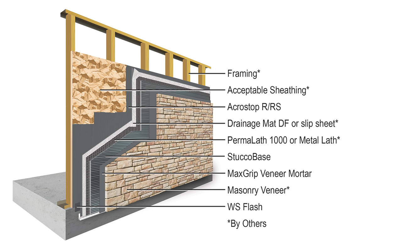 Acrowall-CP Ultra Stucco System with MaxGrip Veneer Mortar