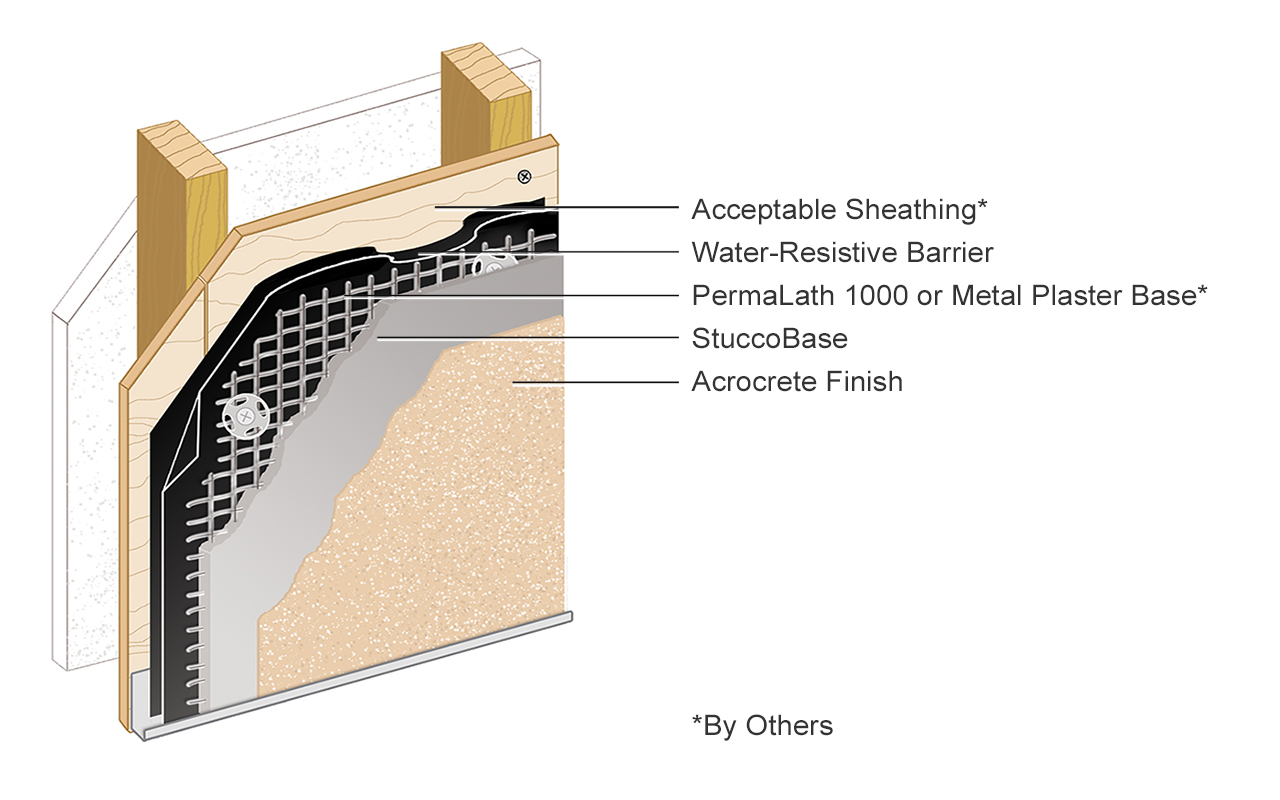 Acrowall-CP Stucco Wall System Teaser Image