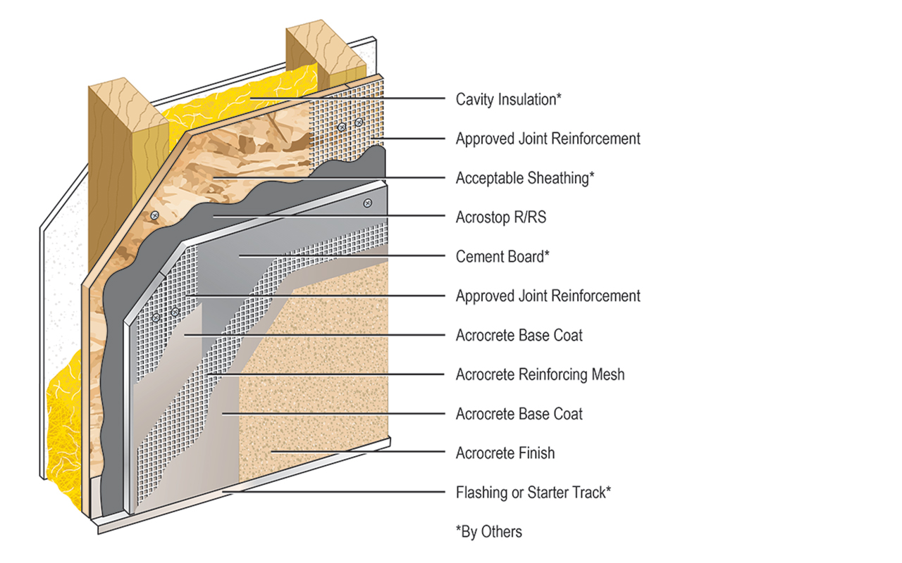 Acrowall-CBS Cement Board Stucco System Teaser Image