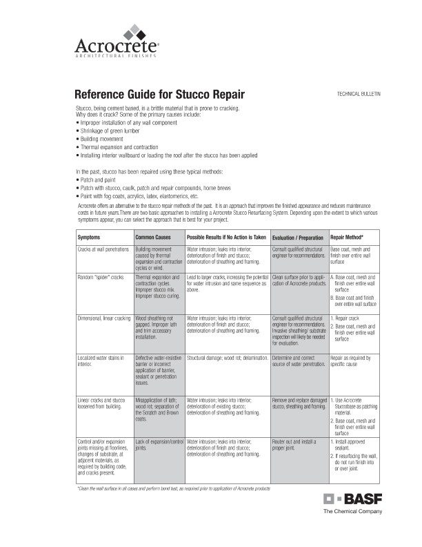 Reference Guide for Stucco Repair