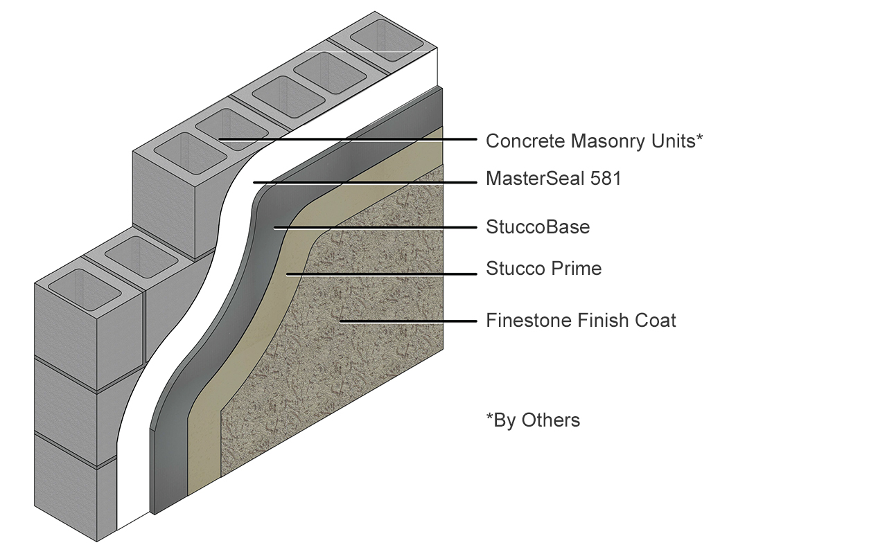 Finestone Stucco with MasterSeal 581