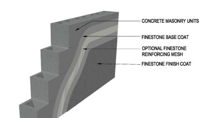 Surfacing Systems for CMU
