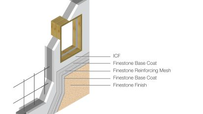 Surfacing Systems for ICFs