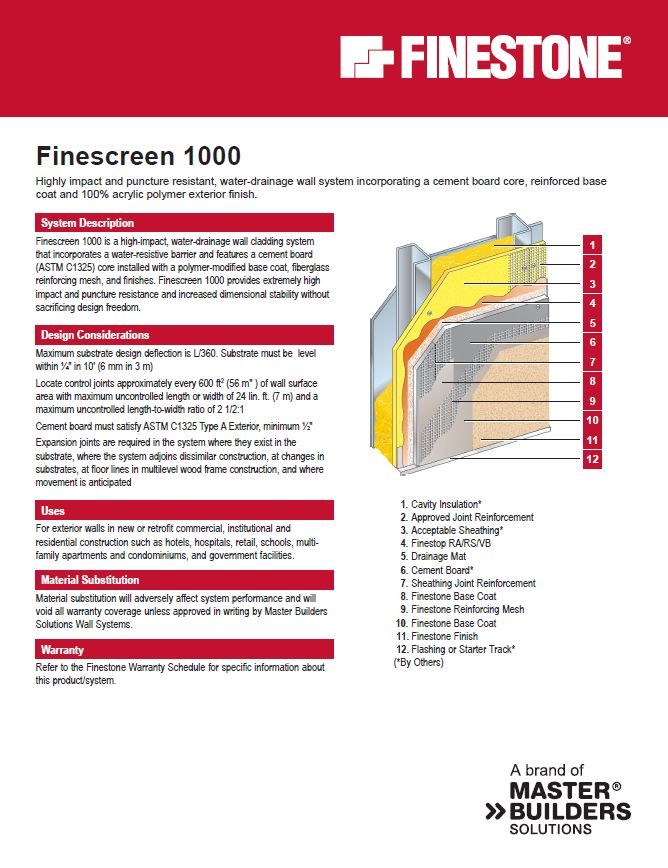 Finescreen 1000 System Overview