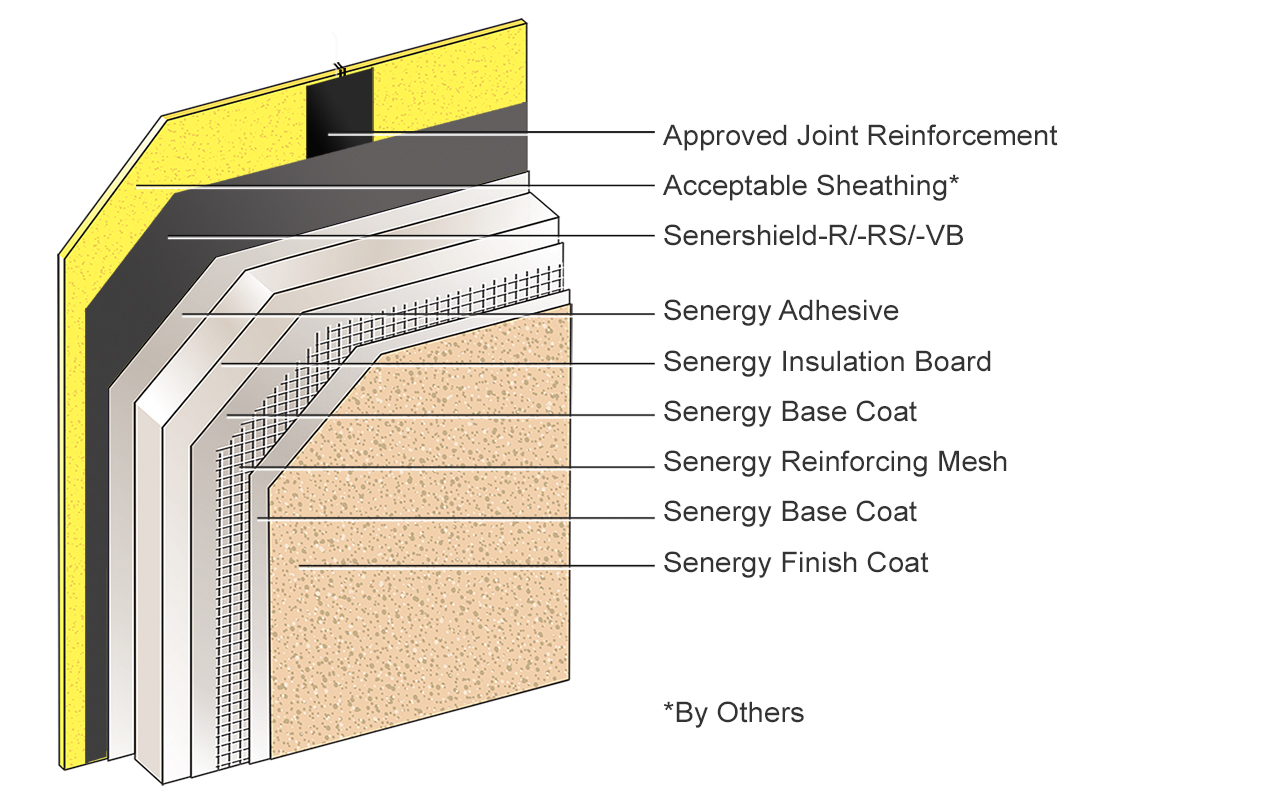 Secondary Weather Barrier Design