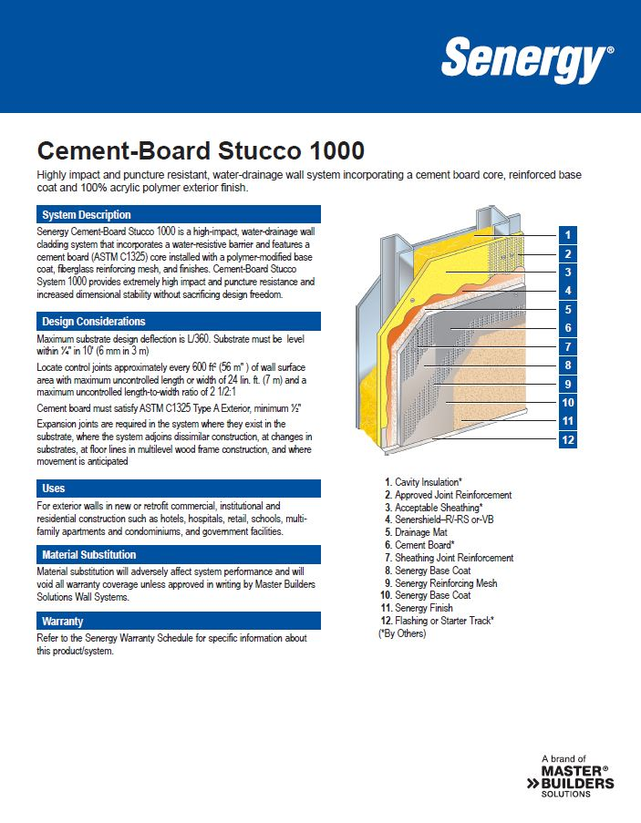 Cement Board Stucco 1000 System Overview