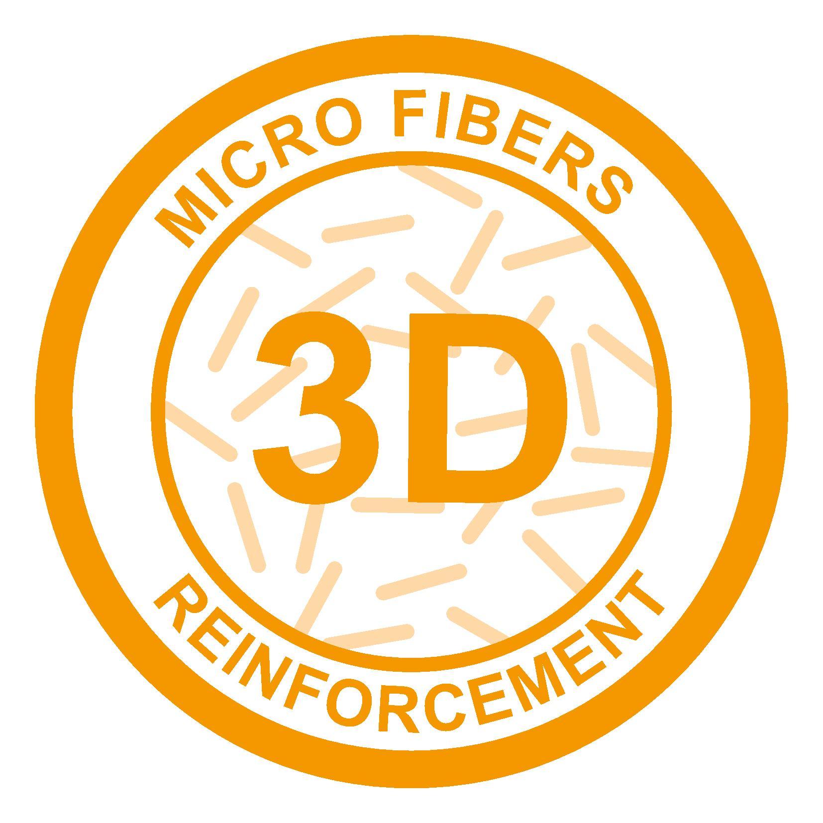 micro fibers reinforcement